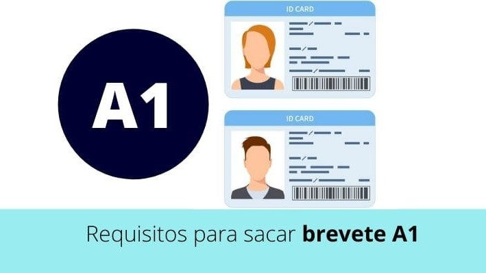 Requisitos para solicitar el Brevete A1 en Perú